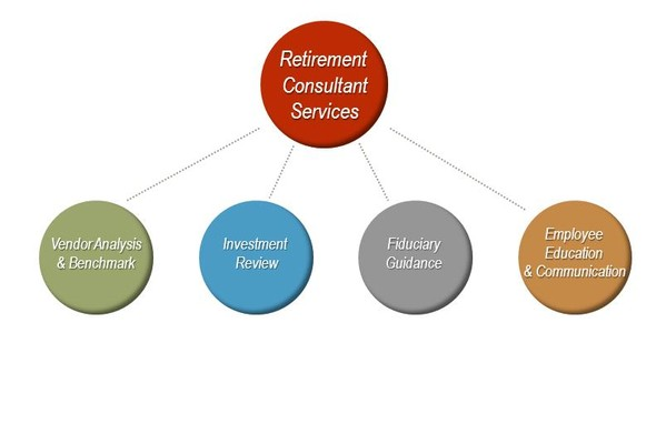 employee participation in strategy planning Want to know more about strategic planning implementation now that you   employee involvement, thorough organizational planning and.